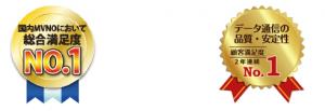 BIGLOBEモバイルの評価