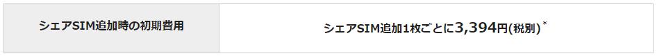 biglobe-sharesim-syoki