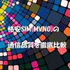 格安SIM(MVNO)の通信品質を徹底比較【2018】