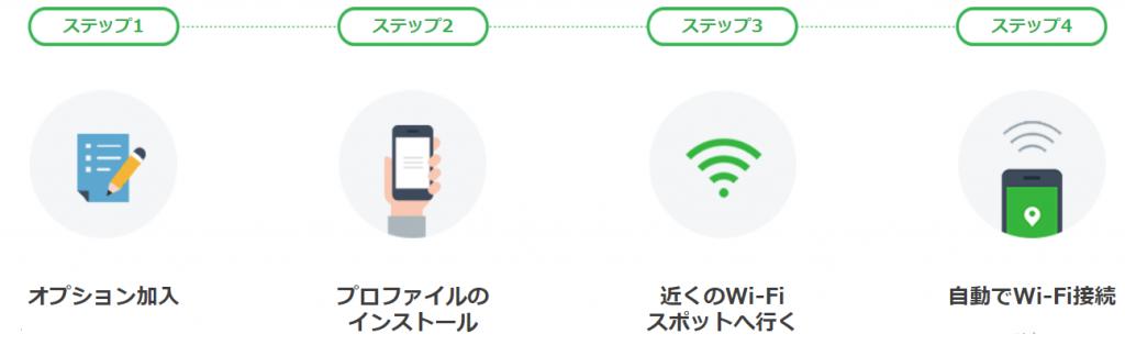 line-wifi-利用手順