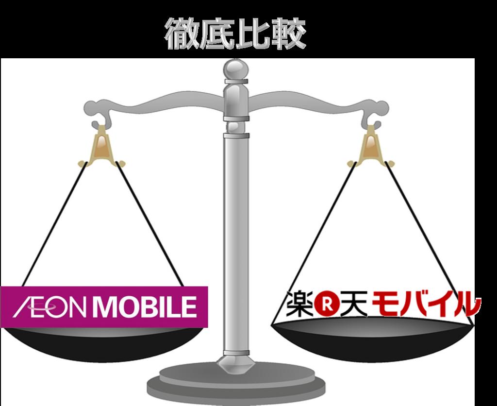 イオンモバイルと楽天モバイルの比較