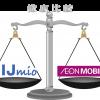 IIJmioとイオンモバイルのサービス・料金・速度の違いを徹底比較!どっちがいい?