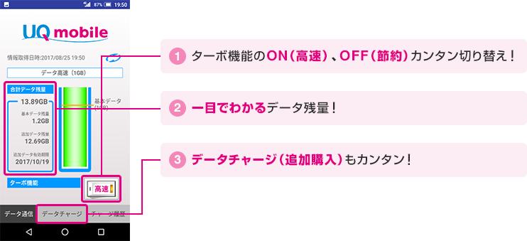 UQモバイルのアプリ