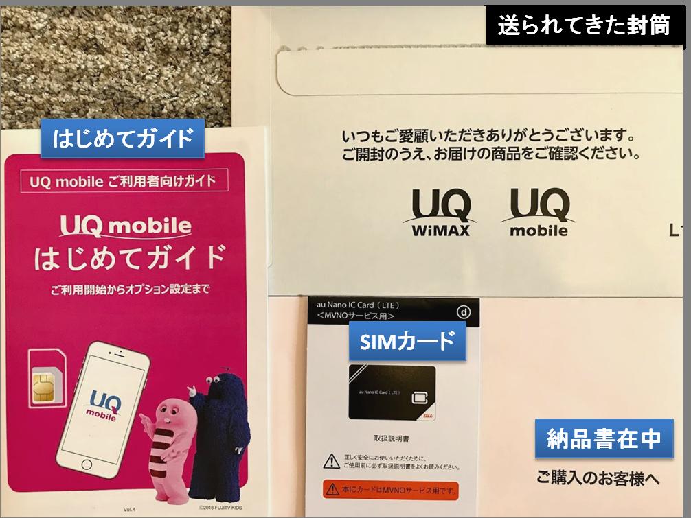 UQモバイルからのお届け商品