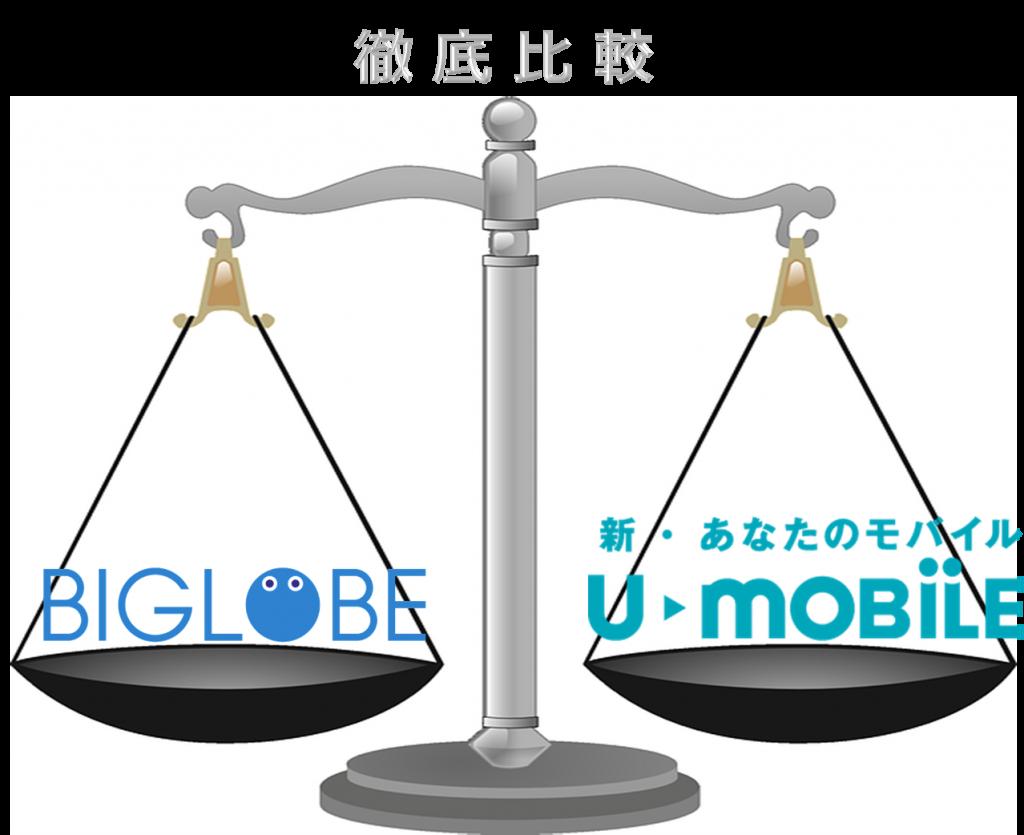 BIGLOBEモバイルとU-mobileのサービス・料金・速度の違いを徹底比較!どっちがいい?