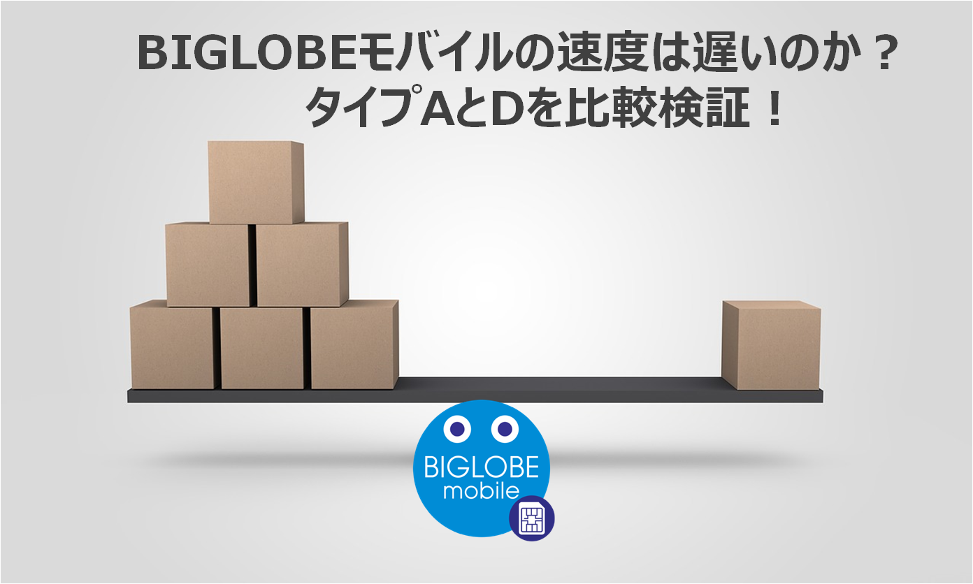 biglobeモバイルの速度