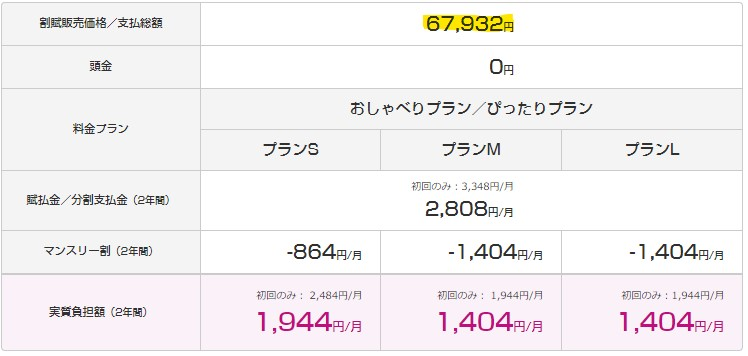 iphone7の端末代金